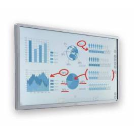 Interactief Whiteboard D5520 / D6510 / D7500 / D8600 / D3210 Ricoh
